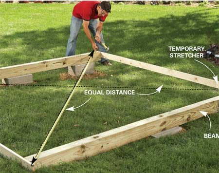 <b>Photo 2: Square the beams</b></br> Take diagonal measurements and tap one beam forward or back to square the beams. Temporary stretchers hold the beams parallel.