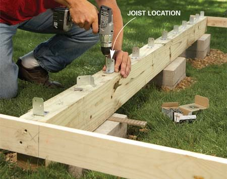<b>Photo 3: Attach angles</b></br> Screw on angle brackets at each joist location instead of toenailing, which can split and weaken the joists and knock the beams out of square.