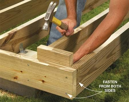 <b>Photo 5: Add corner blocking</b></br> For strong connections at the corners, set corner blocking between the last two joists, then nail the rim joist from both directions.