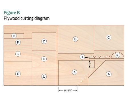 Figure B: Plywood cutting diagram