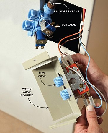 <b>Replace the water valve </b></br> Remove the water valve bracket and mount the new valve. Transfer the electrical connectors to the Hot/Cold portions of the new valve. Then transfer the fill hose by compressing the spring clamp.
