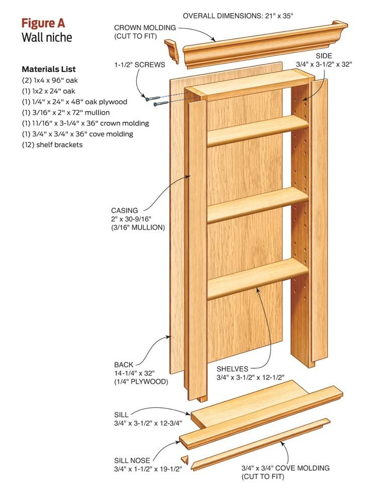 build a wall niche the family handyman. Black Bedroom Furniture Sets. Home Design Ideas