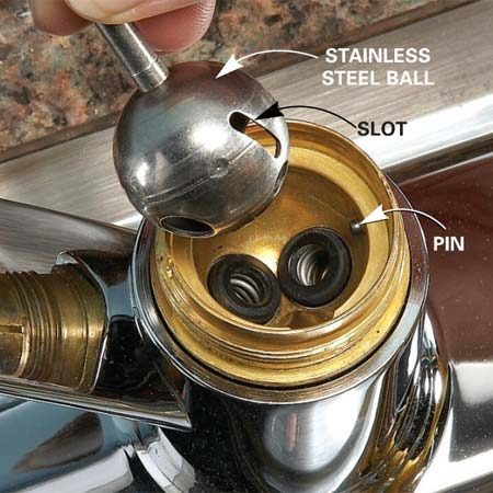 Faucet Repairs Fix A Drippy Ball Type Faucet The Family