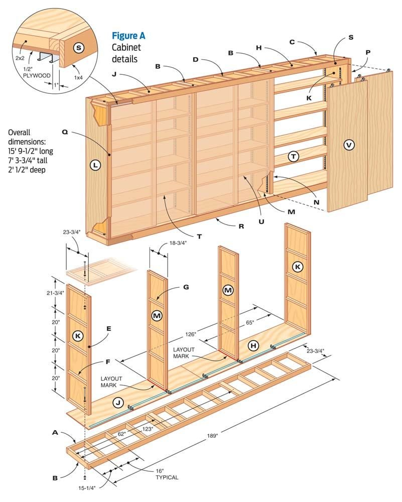 Figure A: Cabinet Details - Giant DIY Garage Cabinet The Family Handyman