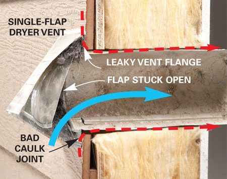 <b>Check the flaps on your vent</b></br> Check that the flap (or flaps) is closed, the vent is flush against the house, and the area around the vent is properly caulked.