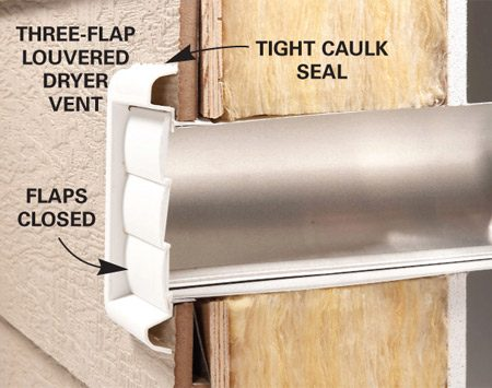 <b>Caulk around the vent flange </b></br> The vent flaps are completely closed and the flange is caulked to stop air infiltration.