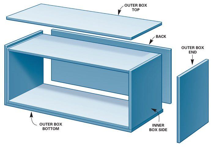 Figure A: Box parts