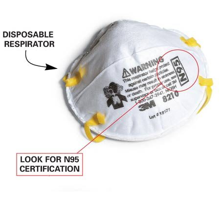 <b>Disposable certified respirator</b><br/>Look for the N95 label on the mask, which means the mask is at least 95% efficient and will protect against drywall dust.