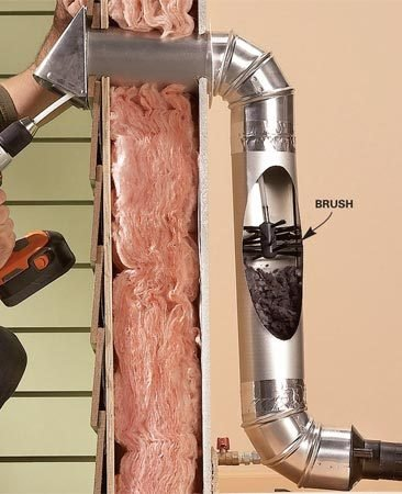 <b>Clean out lint</b></br> Keep your dryer safe and efficient by cleaning lint out of the ductwork once a year.