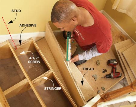 <b>Photo 2: Glue </b></br> Apply a bead of subfloor adhesive along the top of the riser, the stringers and the back of the tread. Press the tread back into place.