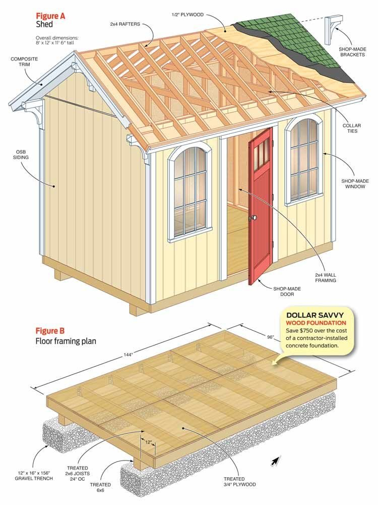 How to build a cheap storage shed the family handyman for Floor framing plan