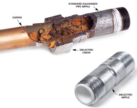 <b>Galvanic corrosion protection</b></br> Dielectric unions help, but don't stop galvanic corrosion. Dielectric nipples do better.