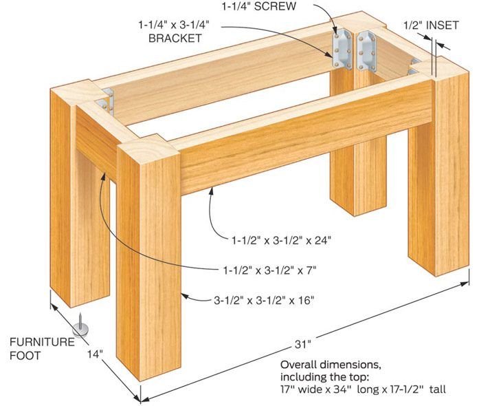Figure B: Table Base
