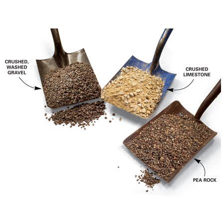 <b>Gravel</b></br> Several types of inexpensive gravel are available for paths. Common types are: crushed gravel, crushed limestone, and pea rock.