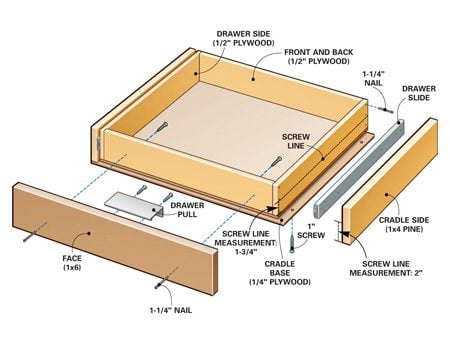 Kitchen Cabinet Parts Diagram