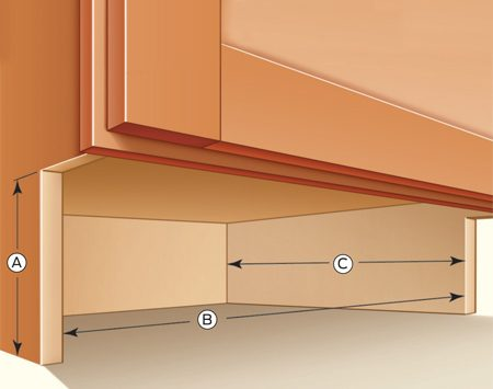 Figure B: Illustrates how to measure the available<br/> space so you can correctly size your drawers.