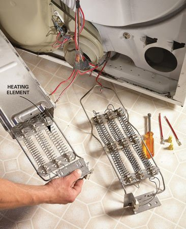 <b>Photo 3: Replacing the heating element</b></br> Replace the bad heating element on an electric dryer by unscrewing the retaining clip at the top of the heater box. Then pull out the box and remove the element retaining screw. Swap the elements and reinstall.