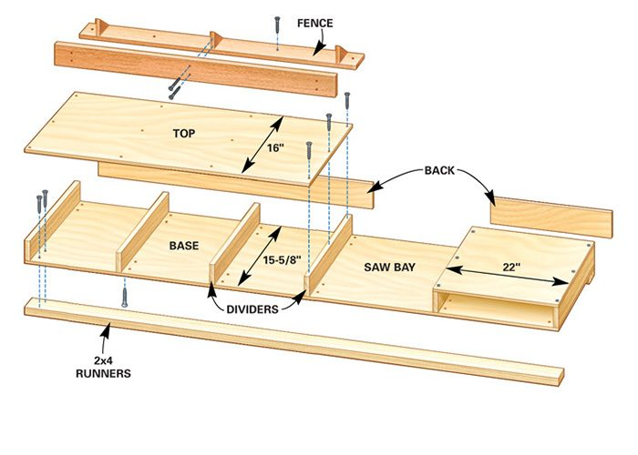 How To Build A Miter Saw Table The Family Handyman
