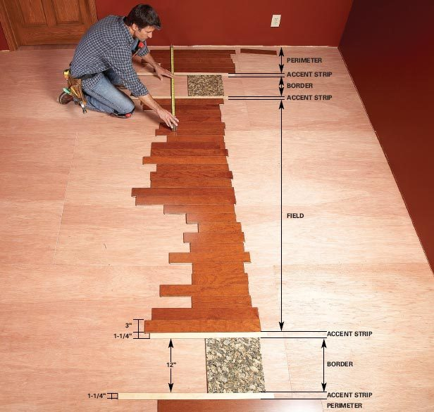 Diy Hardwood Floors Lay A Contrasting Border The Family