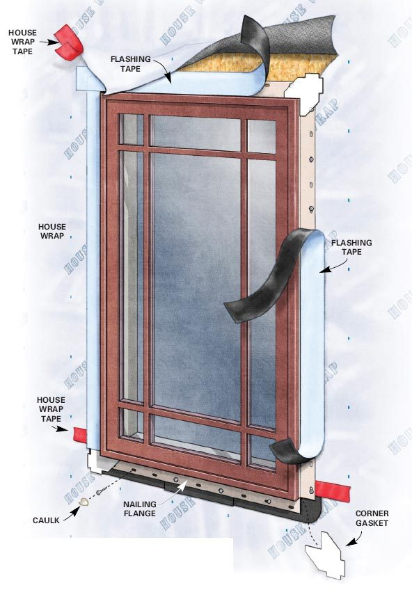 Prevent window leaks with proper window installation the for Best new construction vinyl windows