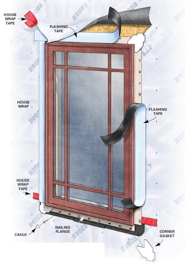 Figure B: Seal Around the Window