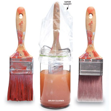 <b>Soaking a brush</b></br> It doesn't matter if paintbrushes have been fossilized by oil- or water-based finishes of any type. You can restore any brush with a simple soaking in brush cleaner.