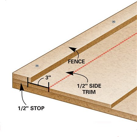 Side trim jig