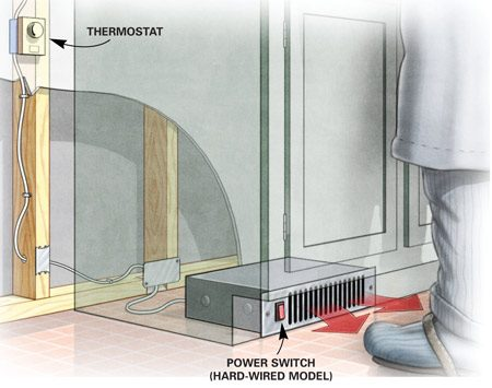 <b>Toe-kick heater system</b><br/>Toe-kick heaters sit out of sight under cabinets. You can control them with a wall thermostat.