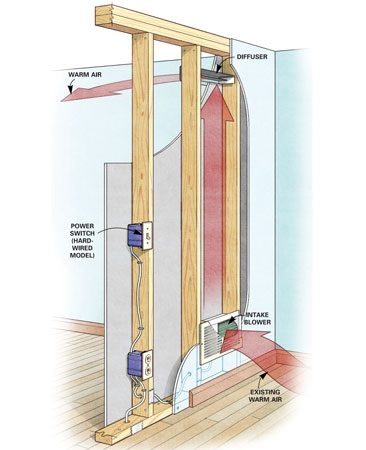 Room-to-room ventilation system