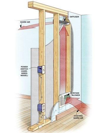 Room-to-room ventilation system