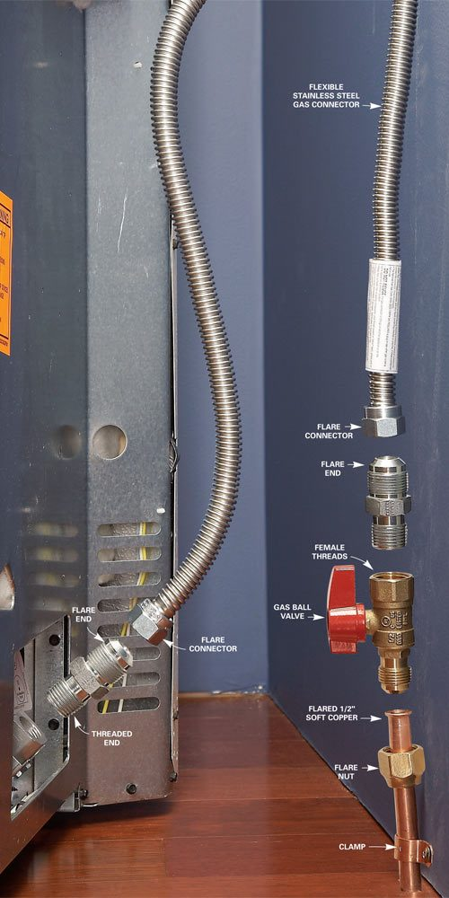 Proper Connections To Soft Copper