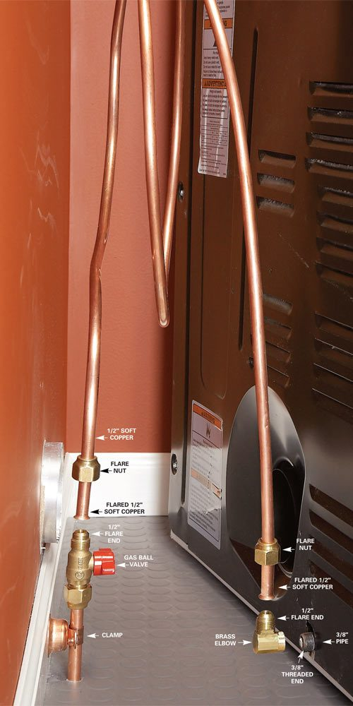 Soft copper coil connections