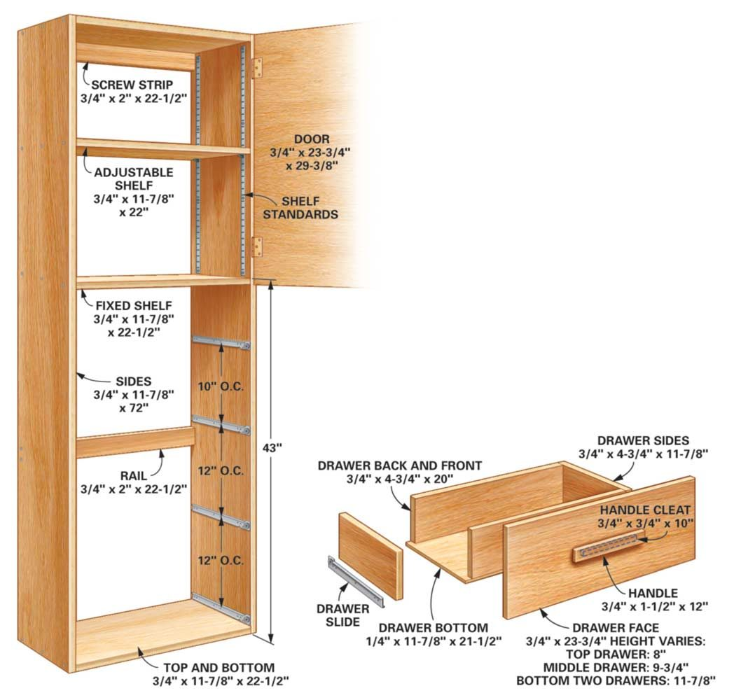 Garage storage backdoor storage center the family handyman - Kitchen pantry cabinet design plans ...