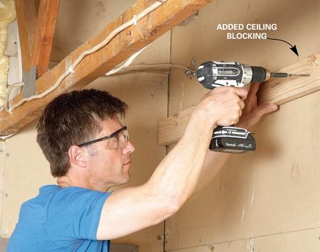 <b>Add blocking at house walls</b></br> Check the drywall on the house side for missing blocking. Mark a line by spanning the bottom of the trusses with a straight 2x4 at each end of the wall. Chalk a line between the marks and screw a 2x4 to the wall studs along the line.