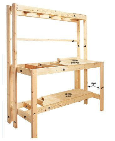 How to Build a Workbench: Super Simple $50 Bench | The ...
