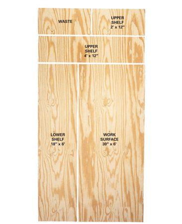 Figure B: Plywood Cutting Diagram