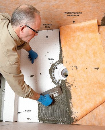 <b>A preformed shower base makes it simple</b></br> <p>The Schluter shower  system eliminates the   hassles and  potential leaks of pouring your own   shower base by  providing the tile setter   with a preformed  shower base and   curb, a special  drain and a waterproofing   membrane.  Schluter even   includes  preformed inside and outside   corner pieces to  seal these tricky   spots. All you  need to provide is   unmodified thin-set and some tools.   For information  on where to buy   the Schluter  system and how to install   it, go to <a href='http://www.schluter.com' target='_blank'>schluter.com</a> (800-472-4588). </p>