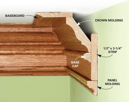 <b>Multi-molding cornice</b></br> Get creative. You can make impressive trim features with combinations of stock moldings.
