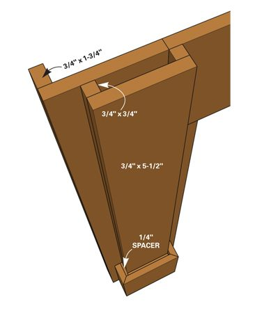 <b>Mantel base detail</b></br> The mantel base is made from mostly 3/4-in. boards.