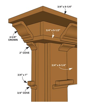 <b>Mantel cap detail</b></br> The mantel cap utilizes several standard moldings.