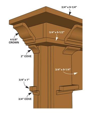 <b>Mantel cap detail</b></br> The mantel cap utilizes several standard moldings.
