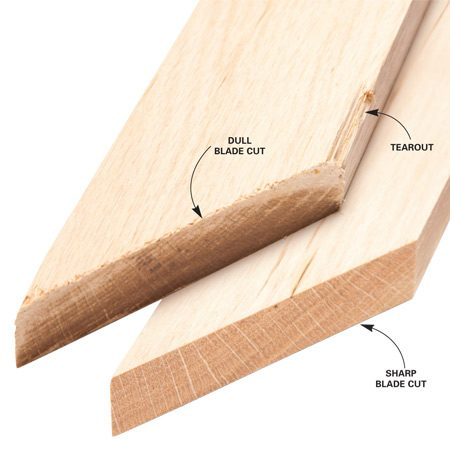 <b>Sharp blade vs. dull blade</b><br/>If the cut end of the miter looks scorched, rough or chipped, have the blade sharpened or buy a new one.
