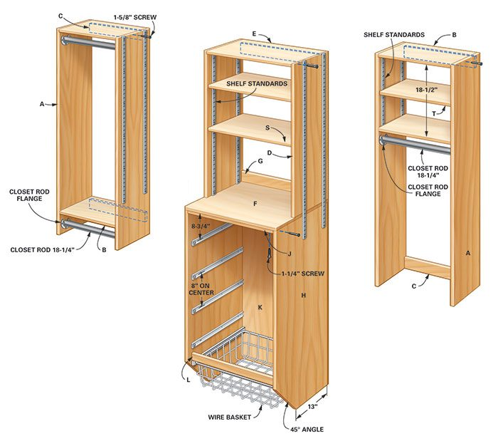Figure A: Closet Storage System