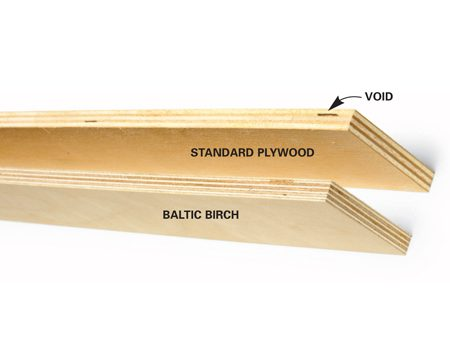 <b>Wood choices</b></br> Baltic birch is the best choice because it doesn't have voids.