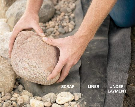 <b>Always cushion the EPDM</b></br> After you trim the liner, lay the cutoff scraps over areas where you'll place large stones. That shields the liner from direct contact with the heavy, abrasive stones.