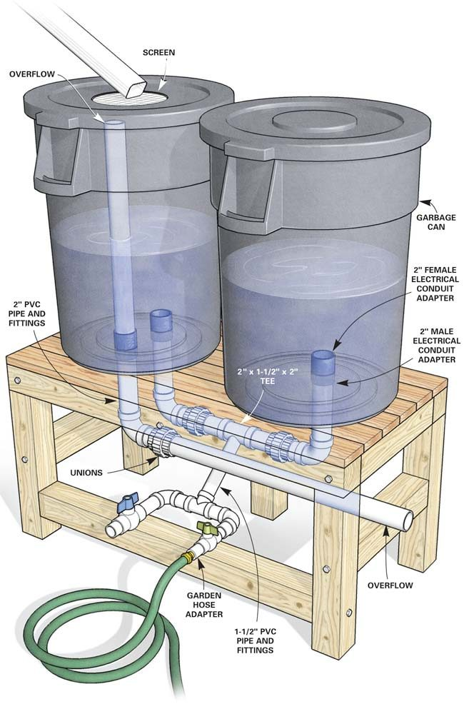how to build a rain barrel the family handyman