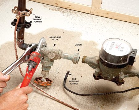 <b>Photo 1: Loosen the old valve</b></br> Shut off the street-side valve where the water enters the house. Then loosen the coupling nut and remove the nipple from the old valve.