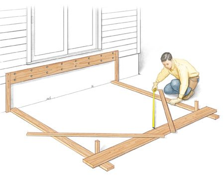 <b>Layout frame</b></br> A layout frame accurately positions corner posts and avoids guesswork.
