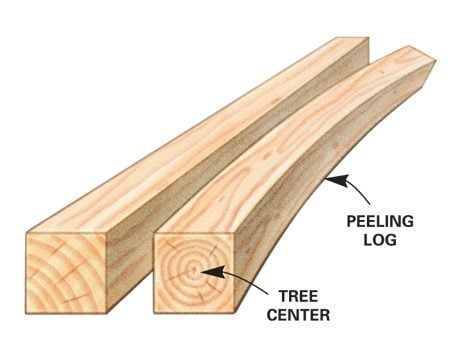 <b>Avoid tree centers</b></br> Posts that contain the log center have a high probability of twisting as they dry.