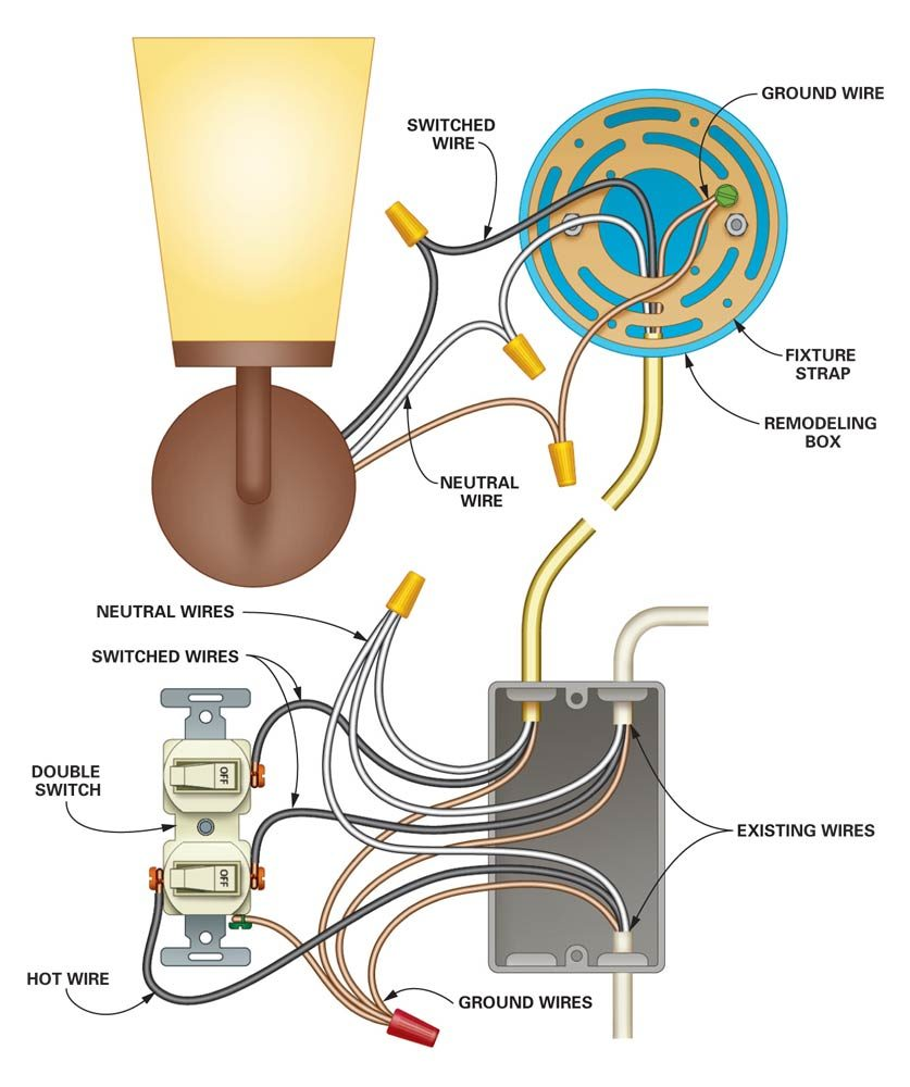 Wiring Diagram For Lamp : How to add a light the family handyman